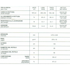 Спецификация материала Neon