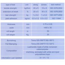 Спецификация материала Skiver