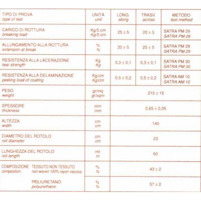 Спецификация материала Peluche
